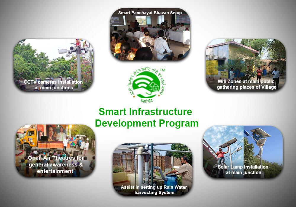 Smart Infrastructure Development Program