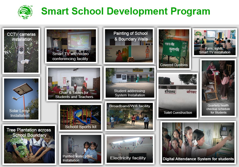 Smart School Development Program